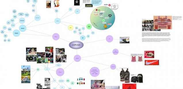 Adventures in Mindmapping Craftivism